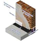 The Schichten des Dryzone Sanierputz Systems