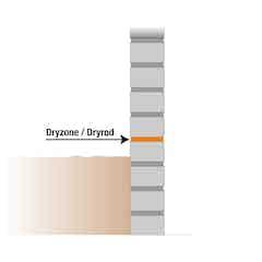 Spritzen Sie 150mm über der externen Bodenhöhe ein und dichten das Bauwerk ab (oder externen Boden senken und einführen)