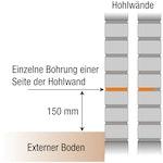 Bohrmuster für zweischaliges Mauerwerk zur Vorbereitung der Anbringung einer Horizontalsperre