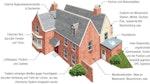 Routineuntersuchung zur Einschätzung der Feuchtigkeit in Gebäuden