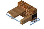 Drybase auf Holzpfeiler aufgetragen